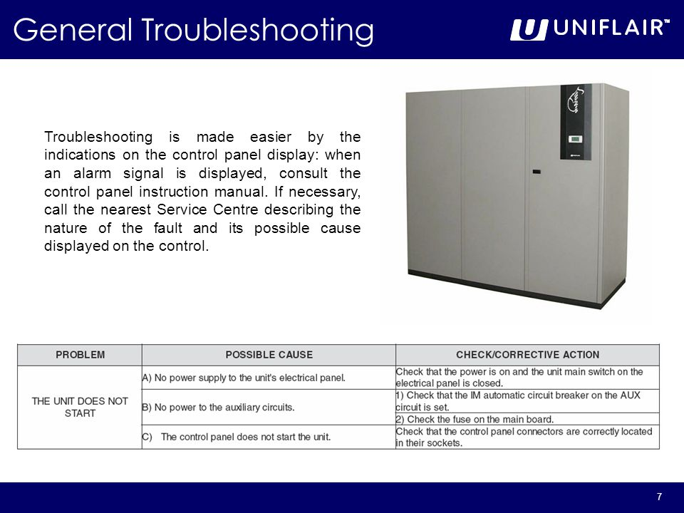 7 General Troubleshooting Troubleshooting is made easier by the indications on the control panel display: when an alarm signal is displayed, consult t