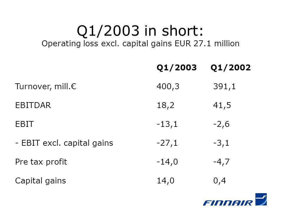 Q1/2003 in short: Operating loss excl. capital gains EUR 27.1 million Q1/2003 Q1/2002 Turnover, mill.€400,3391,1 EBITDAR18,241,5 EBIT-13,1-2,6 - EBIT
