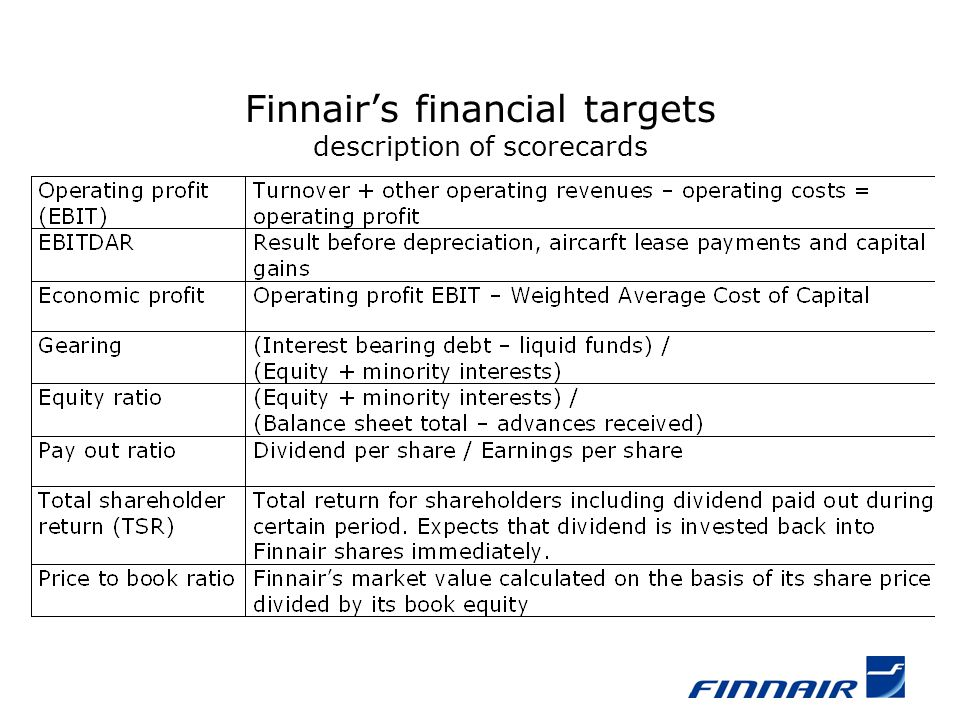 Finnair's financial targets description of scorecards