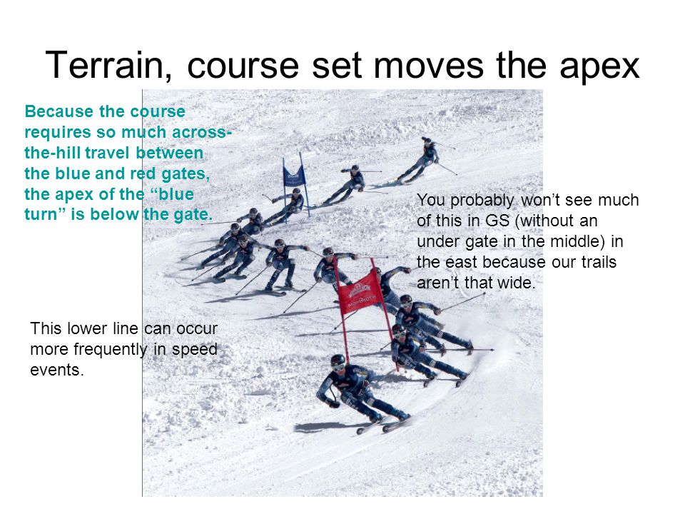 "Terrain, course set moves the apex Because the course requires so much across- the-hill travel between the blue and red gates, the apex of the ""blue t"