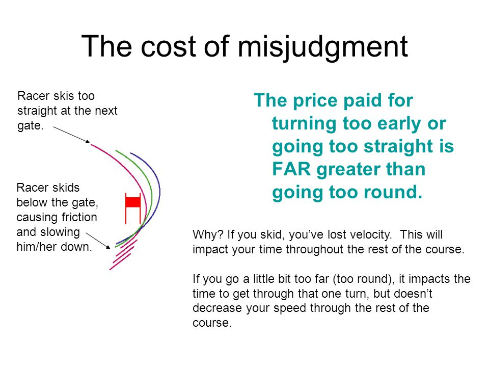 The cost of misjudgment The price paid for turning too early or going too straight is FAR greater than going too round. Why? If you skid, you've lost