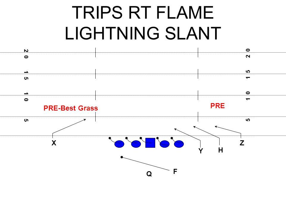 TRIPS RT FLAME LIGHTNING SLANT X F H Q Z Y 5 1 0 1 5 2 0 1 5 1 0 5 PRE PRE-Best Grass