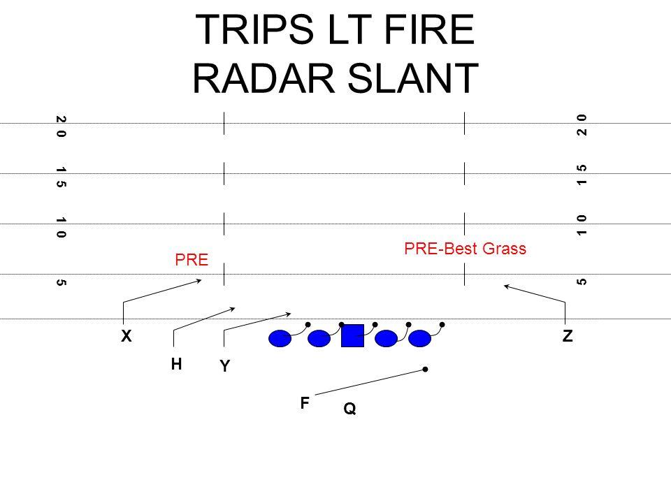 TRIPS LT FIRE RADAR SLANT X F H Q Z Y 5 1 0 1 5 2 0 1 5 1 0 5 PRE PRE-Best Grass