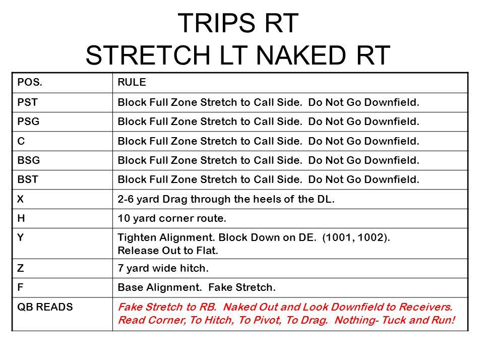 TRIPS LT STRETCH RT NAKED LT X F H Q Z Y 5 1 0 1 5 2 0 1 5 1 0 5 2 1 3 4-RUN 4
