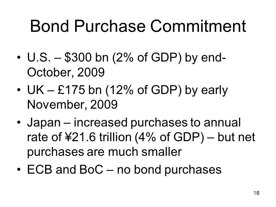 16 Bond Purchase Commitment U.S.