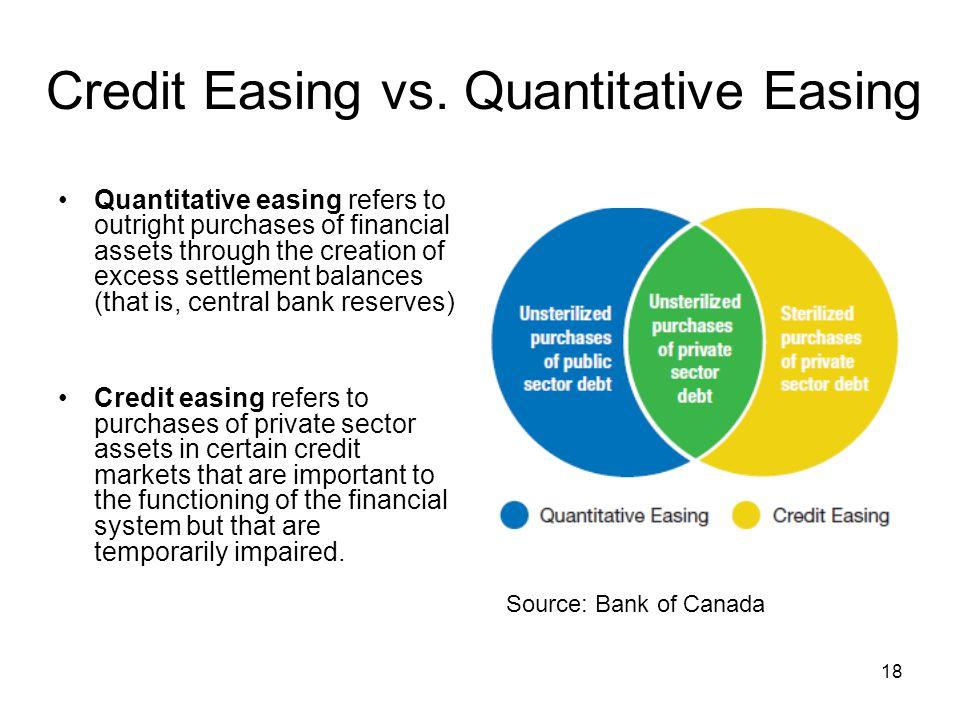 18 Credit Easing vs.