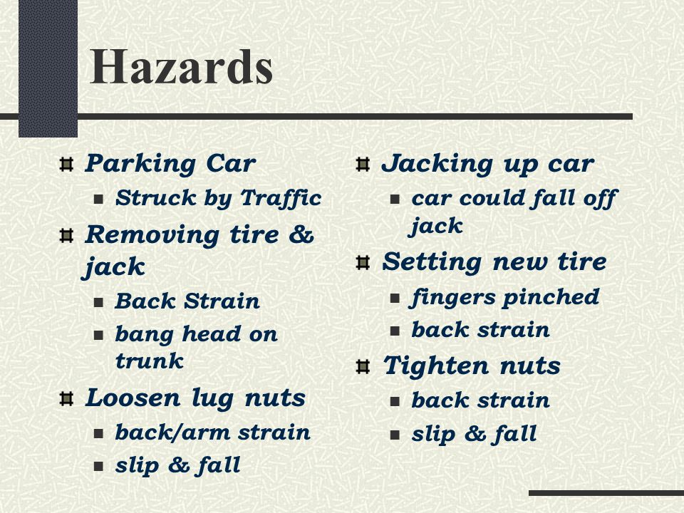 Hazards Parking Car Struck by Traffic Removing tire & jack Back Strain bang head on trunk Loosen lug nuts back/arm strain slip & fall Jacking up car car could fall off jack Setting new tire fingers pinched back strain Tighten nuts back strain slip & fall