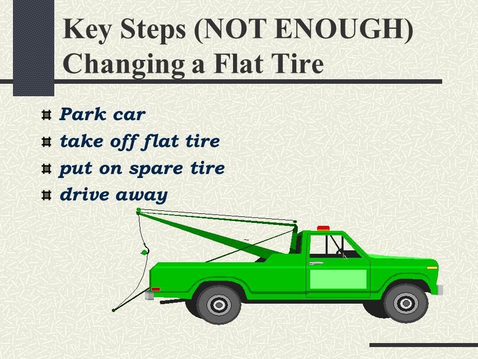 Key Steps (NOT ENOUGH) Changing a Flat Tire Park car take off flat tire put on spare tire drive away