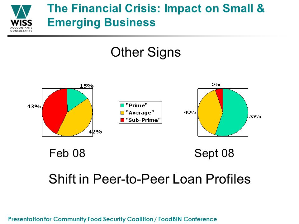 Presentation for Community Food Security Coalition / FoodBIN Conference The Financial Crisis: Impact on Small & Emerging Business Other Signs Shift in Peer-to-Peer Loan Profiles Feb 08Sept 08