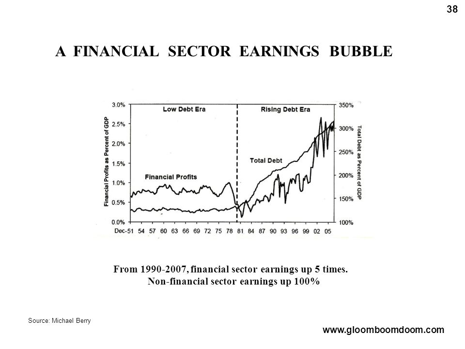 Source: Michael Berry www.gloomboomdoom.com 38 A FINANCIAL SECTOR EARNINGS BUBBLE From 1990-2007, financial sector earnings up 5 times.