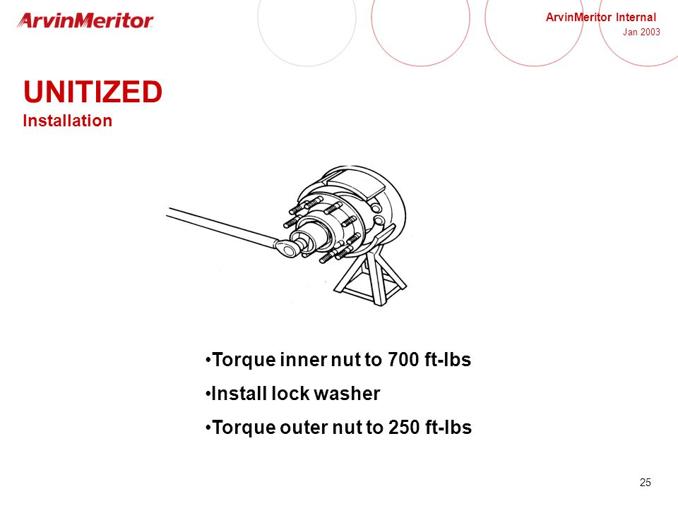 25 ArvinMeritor Internal Jan 2003 UNITIZED Installation Torque inner nut to 700 ft-lbs Install lock washer Torque outer nut to 250 ft-lbs
