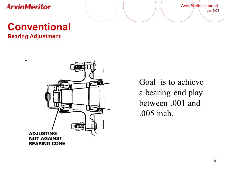 6 ArvinMeritor Internal Jan 2003 Conventional Bearing Adjustment Torque adjusting nut to 100 ft-lbs Loosen Torque to 50 ft-lbs Loosen 1/4 turn