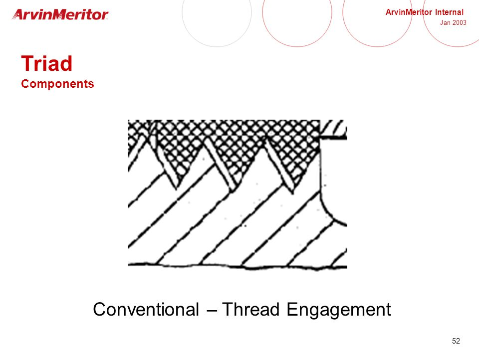 52 ArvinMeritor Internal Jan 2003 Triad Components Conventional – Thread Engagement
