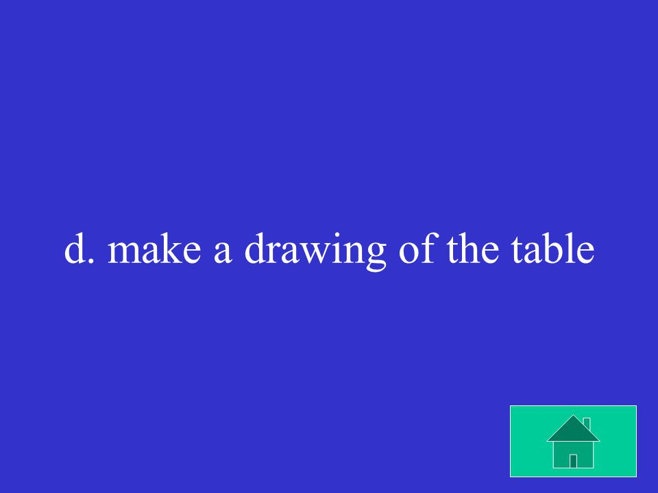 In order to build a wooden table, which of the following is the best thing to do first.