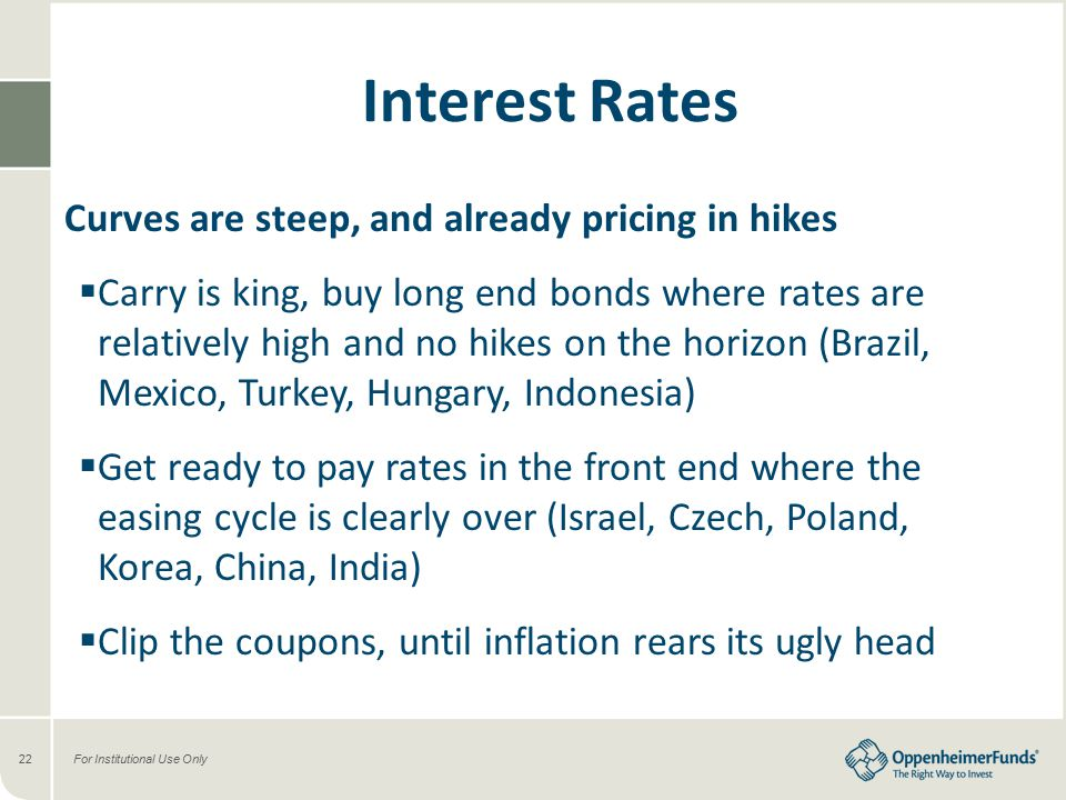 For Institutional Use Only22 Interest Rates Curves are steep, and already pricing in hikes  Carry is king, buy long end bonds where rates are relatively high and no hikes on the horizon (Brazil, Mexico, Turkey, Hungary, Indonesia)  Get ready to pay rates in the front end where the easing cycle is clearly over (Israel, Czech, Poland, Korea, China, India)  Clip the coupons, until inflation rears its ugly head