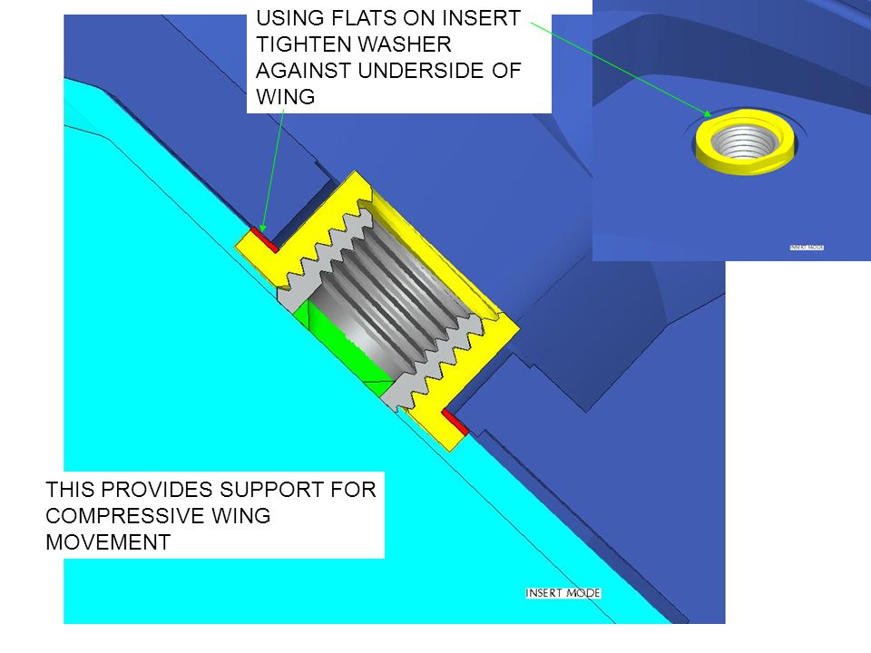 USING FLATS ON INSERT TIGHTEN WASHER AGAINST UNDERSIDE OF WING THIS PROVIDES SUPPORT FOR COMPRESSIVE WING MOVEMENT