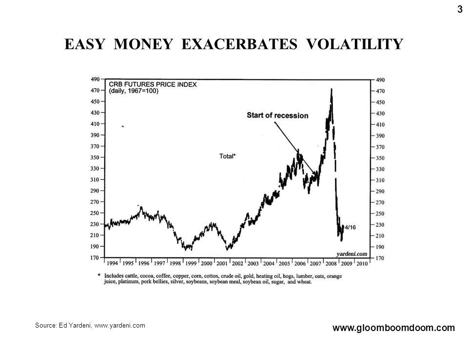 EASY MONEY EXACERBATES VOLATILITY Source: Ed Yardeni, www.yardeni.com www.gloomboomdoom.com 3