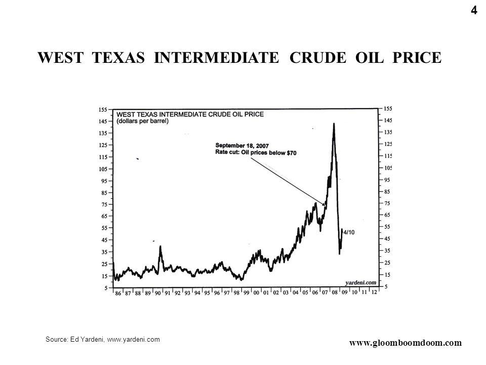 WEST TEXAS INTERMEDIATE CRUDE OIL PRICE 4 www.gloomboomdoom.com Source: Ed Yardeni, www.yardeni.com