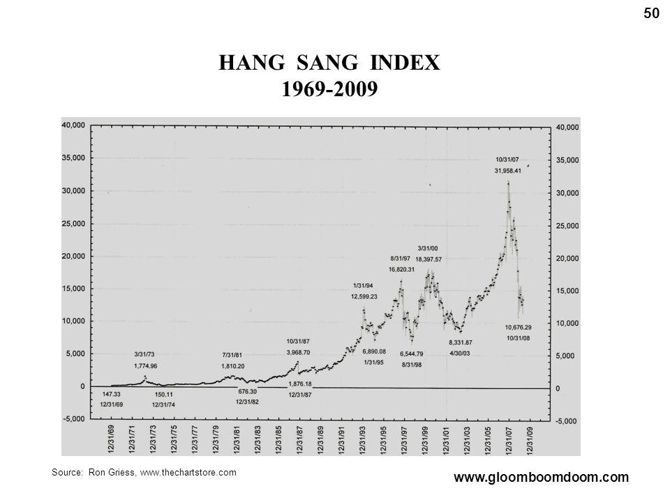 HANG SANG INDEX 1969-2009 50 Source: Ron Griess, www.thechartstore.com www.gloomboomdoom.com