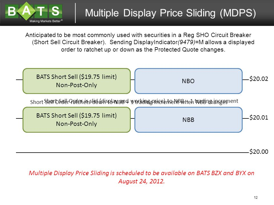 Multiple Display Price Sliding (MDPS) Anticipated to be most commonly used with securities in a Reg SHO Circuit Breaker (Short Sell Circuit Breaker).