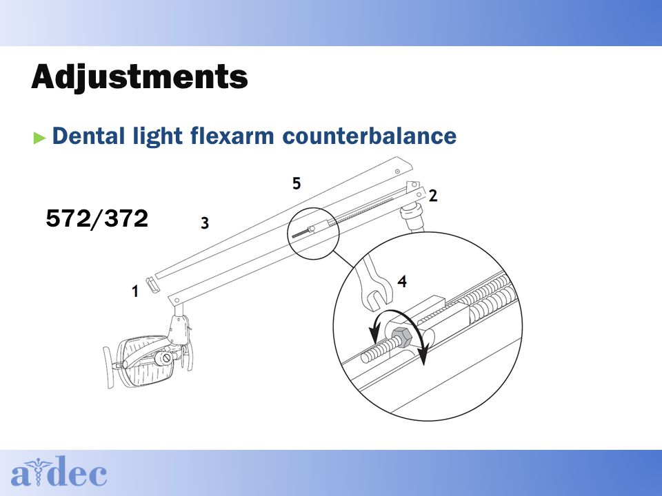 Adjustments ► Dental light flexarm counterbalance 572/372