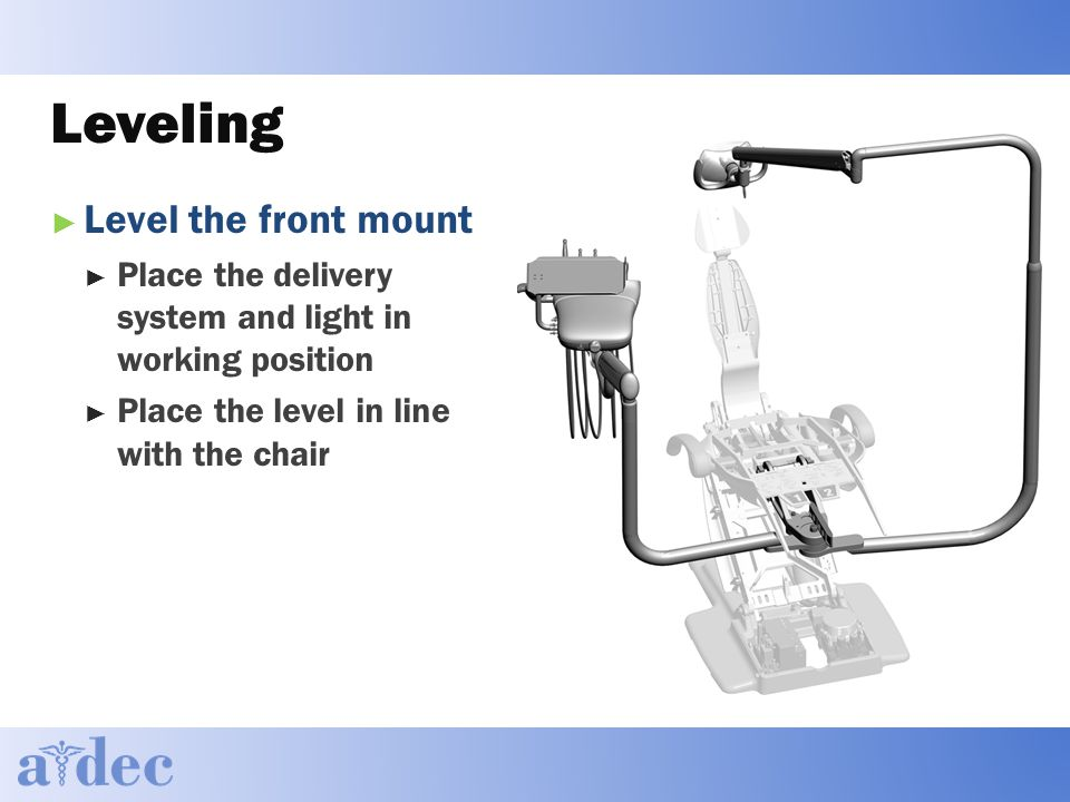 Leveling ► Level the front mount ► Place the delivery system and light in working position ► Place the level in line with the chair