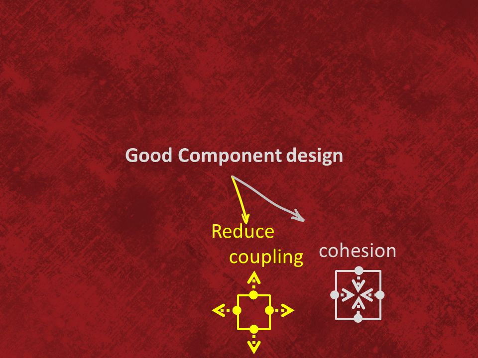 Good Component design cohesion Reduce coupling
