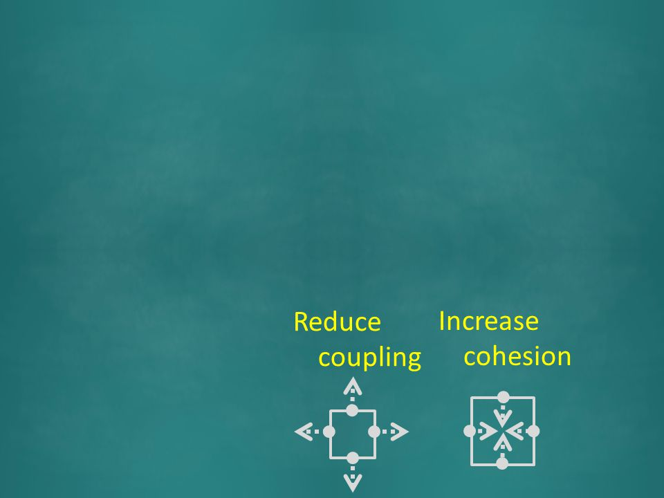 Reduce coupling Increase cohesion