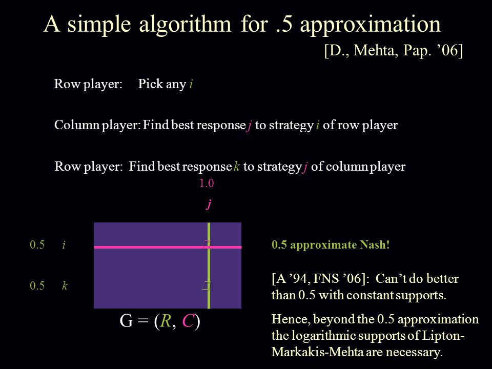 A simple algorithm for.5 approximation Column player: Find best response j to strategy i of row player G = (R, C) i j k0.5 1.0   0.5 approximate Nash.