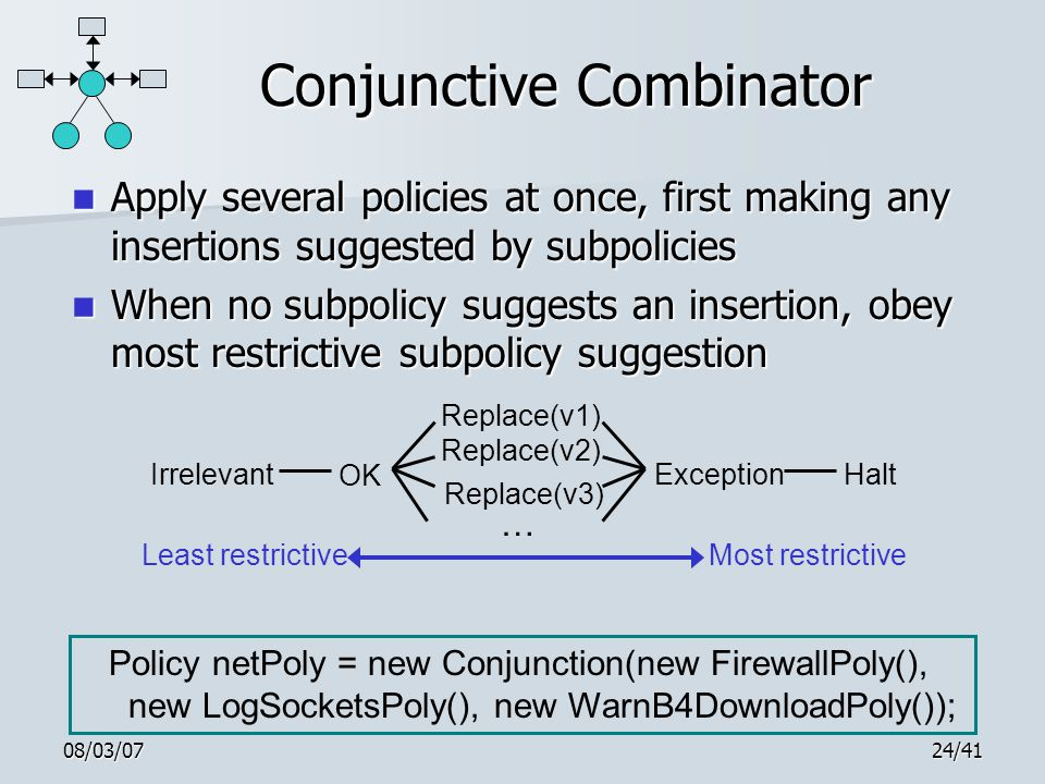 08/03/0724/41 Conjunctive Combinator Apply several policies at once, first making any insertions suggested by subpolicies Apply several policies at on