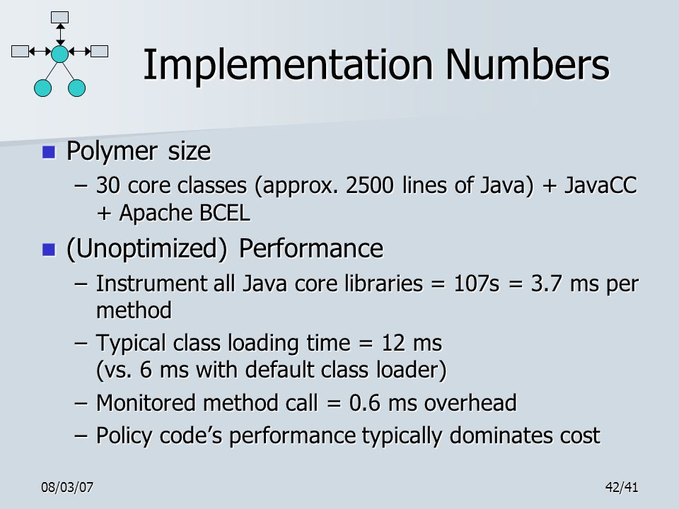 08/03/0742/41 Implementation Numbers Polymer size Polymer size –30 core classes (approx.