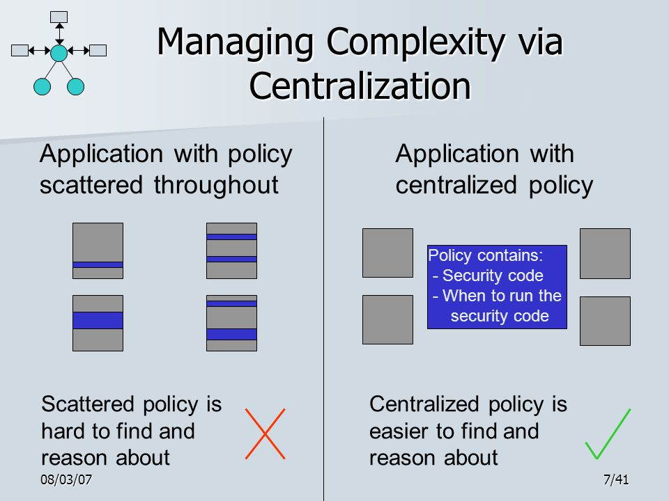 08/03/077/41 Managing Complexity via Centralization Application with policy scattered throughout Scattered policy is hard to find and reason about Application with centralized policy Centralized policy is easier to find and reason about Policy contains: - Security code - When to run the security code