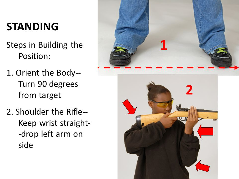 STANDING Steps in Building the Position: 1. Orient the Body-- Turn 90 degrees from target 2. Shoulder the Rifle-- Keep wrist straight- -drop left arm