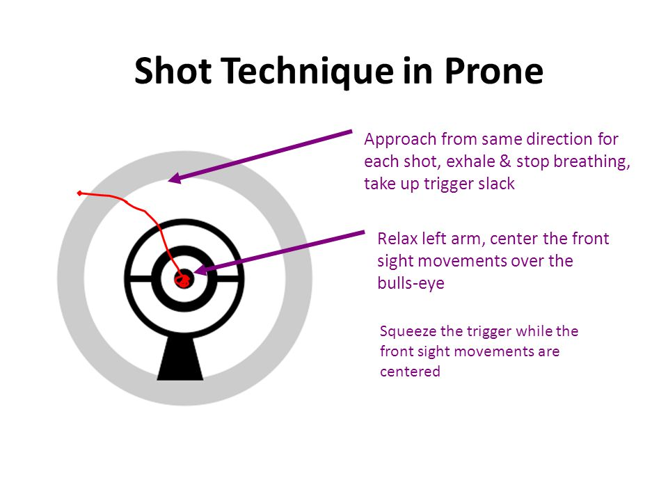 Shot Technique in Prone Squeeze the trigger while the front sight movements are centered Approach from same direction for each shot, exhale & stop bre