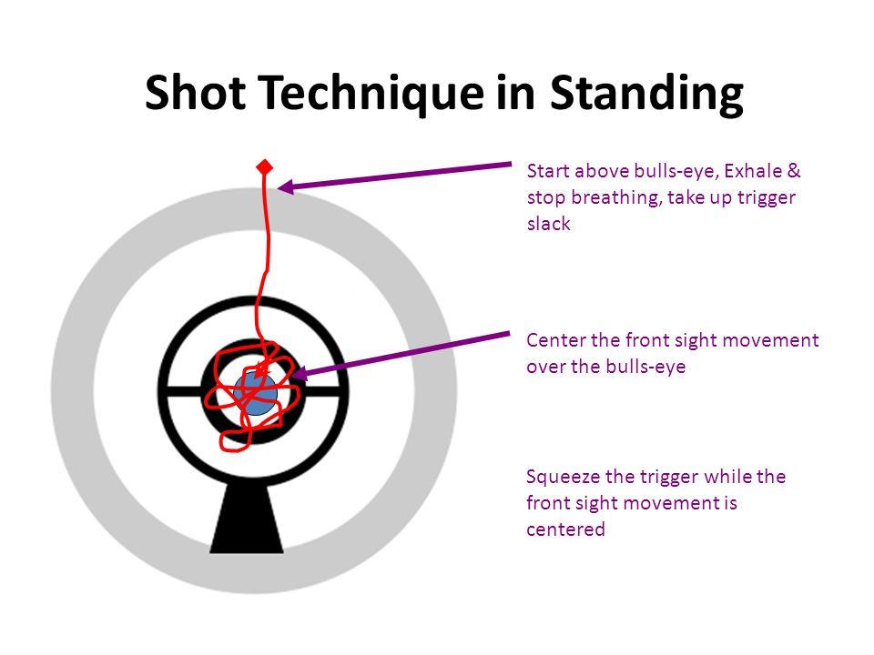 Shot Technique in Standing Start above bulls-eye, Exhale & stop breathing, take up trigger slack Center the front sight movement over the bulls-eye Sq