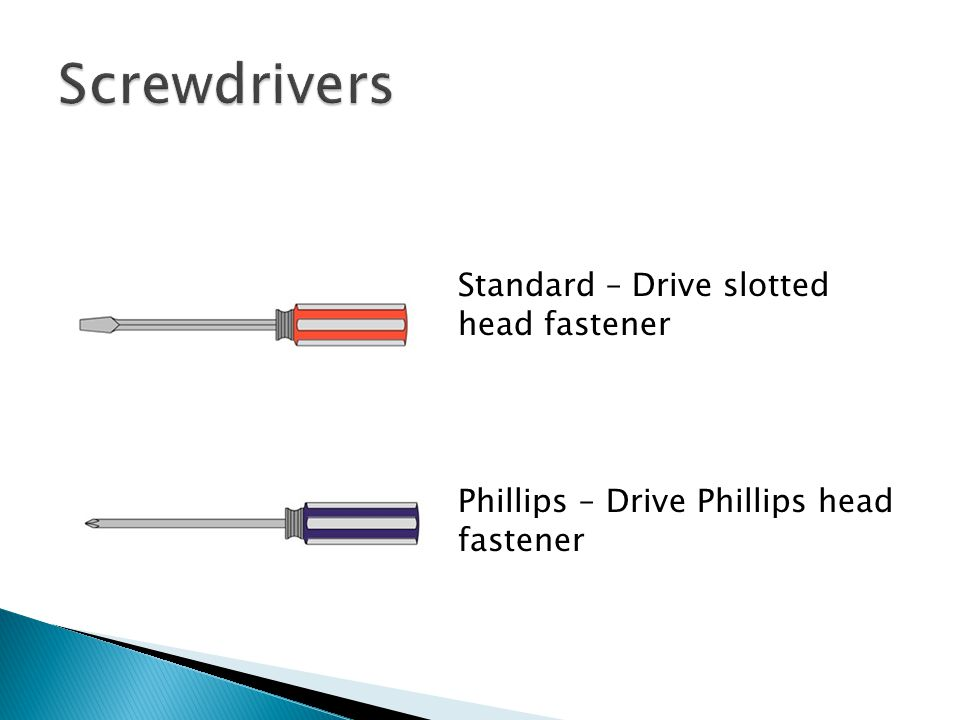 Standard – Drive slotted head fastener Phillips – Drive Phillips head fastener