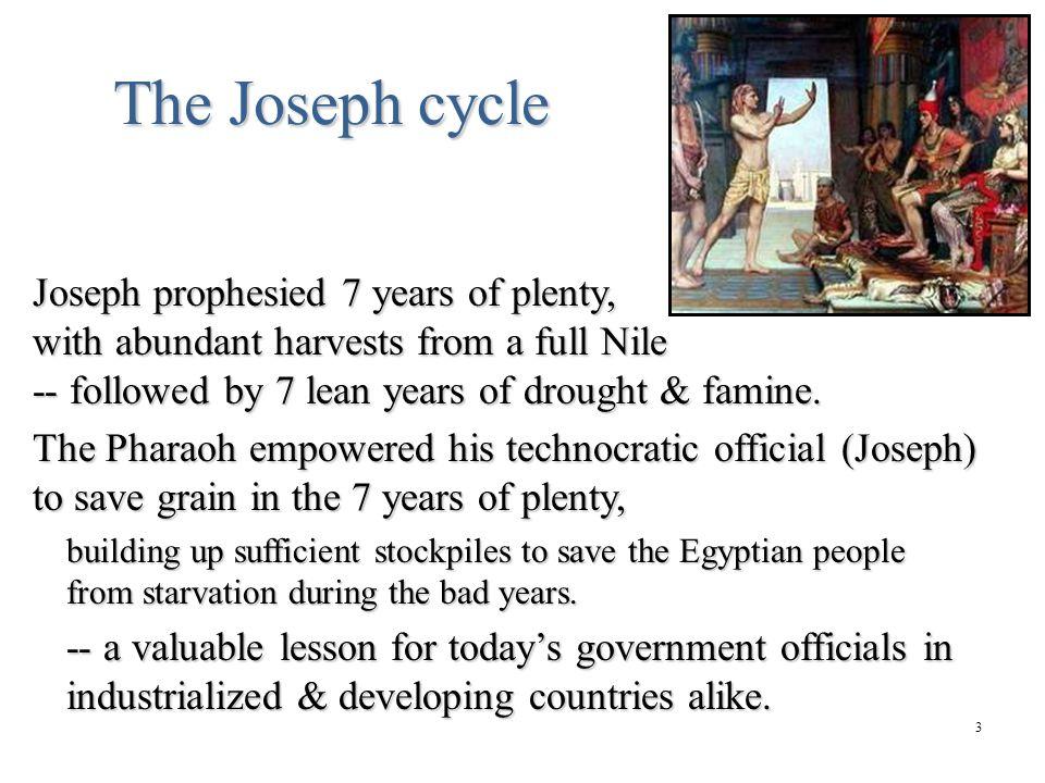 Biblical cycle, cont.Biblical cycle, cont.Biblical cycle, cont.Biblical cycle, cont.