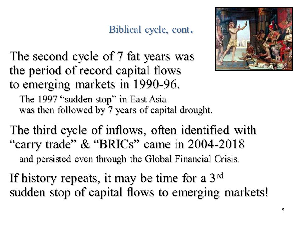Biblical cycle, cont. The second cycle of 7 fat years was the period of record capital flows to emerging markets in 1990-96. The second cycle of 7 fat