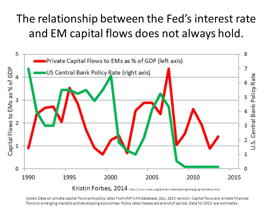Appendix 2: If the exchange rate is not to be the anchor for monetary policy, what is.