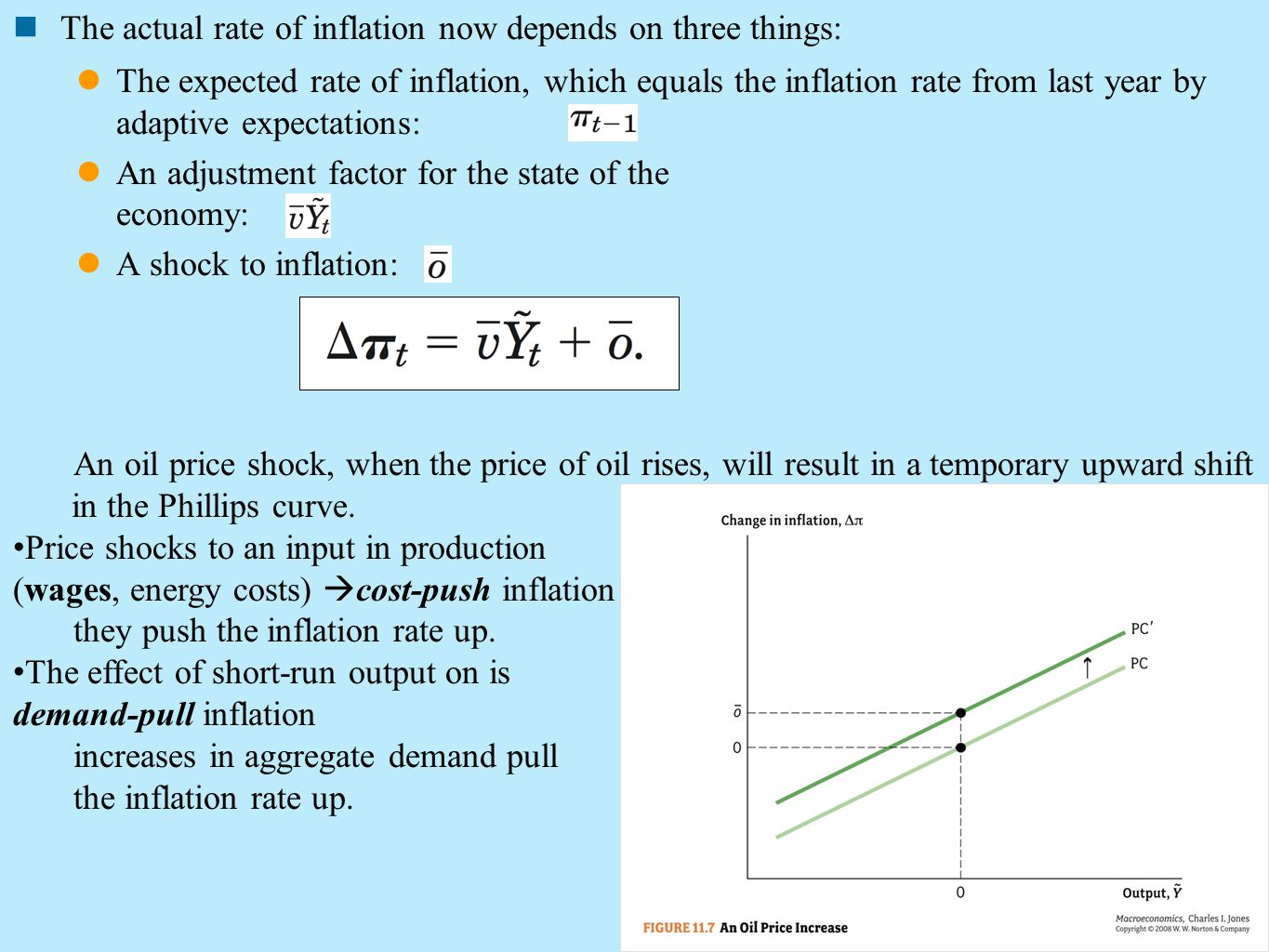 The actual rate of inflation now depends on three things: The expected rate of inflation, which equals the inflation rate from last year by adaptive e