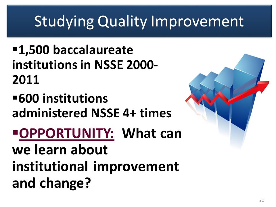 21  1,500 baccalaureate institutions in NSSE 2000- 2011  600 institutions administered NSSE 4+ times  OPPORTUNITY: What can we learn about institut