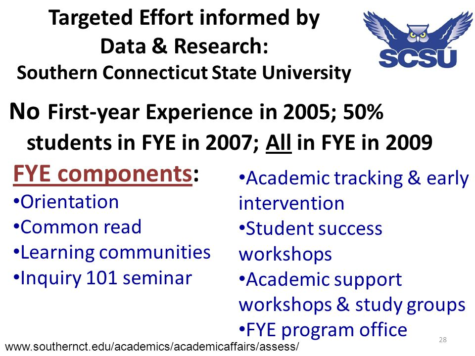 Targeted Effort informed by Data & Research: Southern Connecticut State University No First-year Experience in 2005; 50% students in FYE in 2007; All in FYE in 2009 www.southernct.edu/academics/academicaffairs/assess/ 28 FYE components: Orientation Common read Learning communities Inquiry 101 seminar Academic tracking & early intervention Student success workshops Academic support workshops & study groups FYE program office