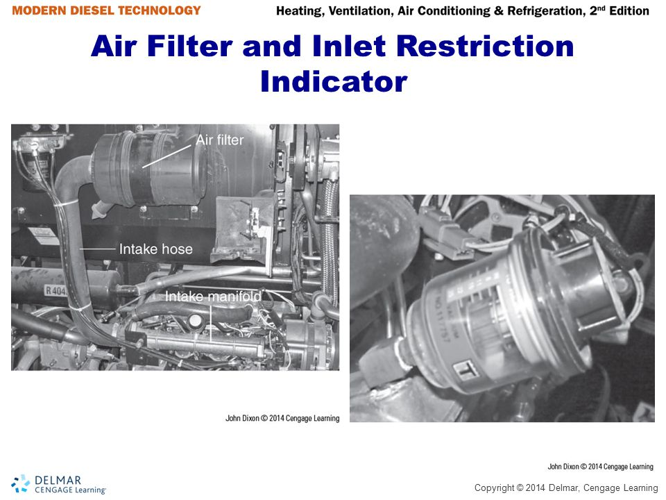 Copyright © 2014 Delmar, Cengage Learning Air Filter and Inlet Restriction Indicator