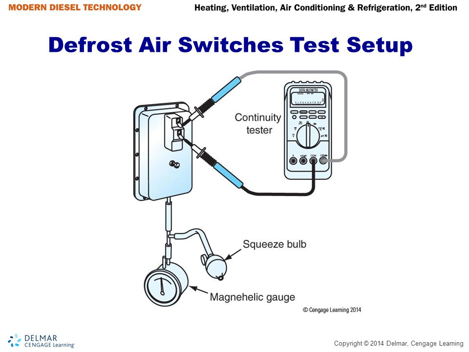 Copyright © 2014 Delmar, Cengage Learning Defrost Air Switches Test Setup