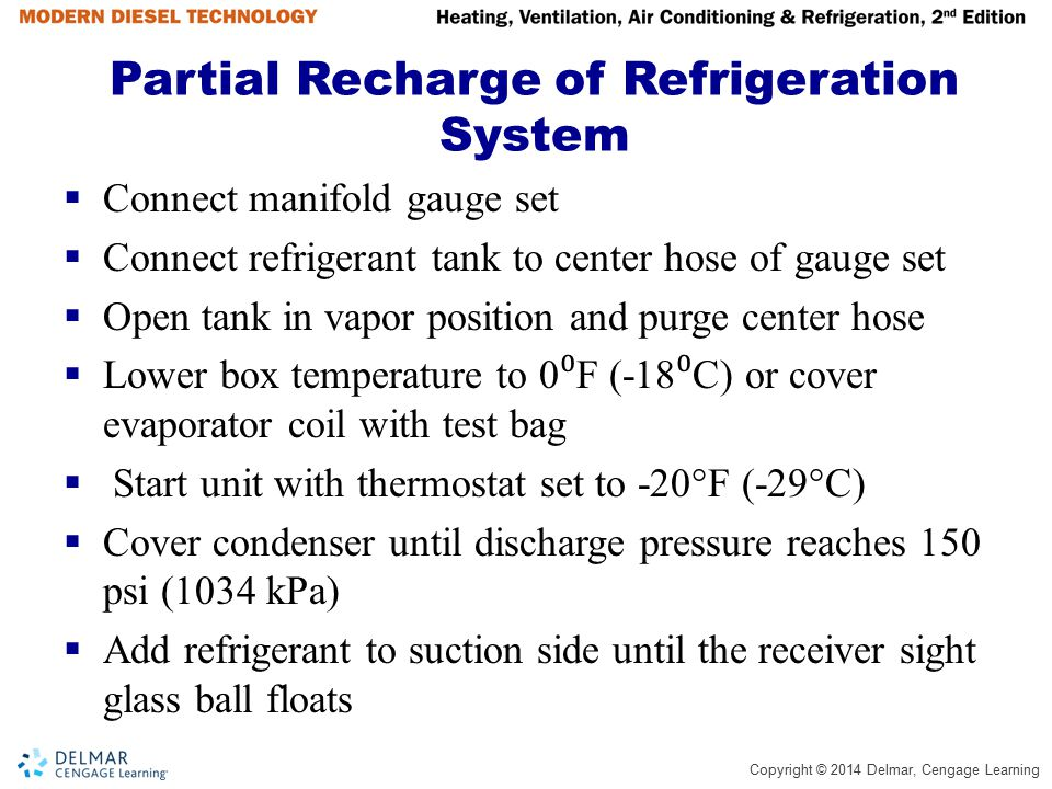 Copyright © 2014 Delmar, Cengage Learning Partial Recharge of Refrigeration System  Connect manifold gauge set  Connect refrigerant tank to center h