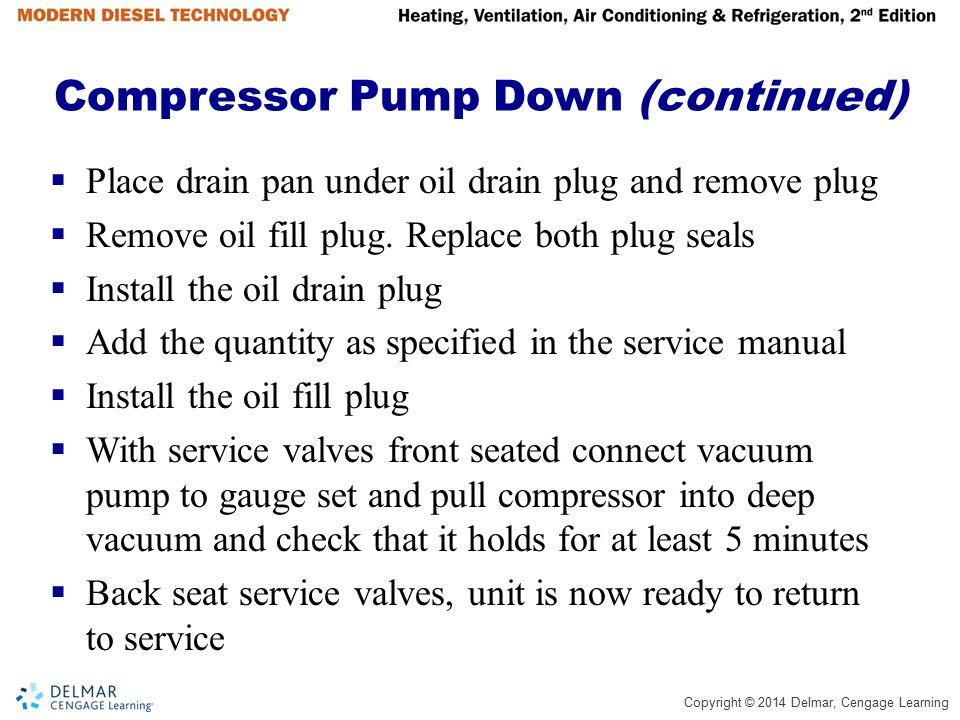 Copyright © 2014 Delmar, Cengage Learning Compressor Pump Down (continued)  Place drain pan under oil drain plug and remove plug  Remove oil fill pl
