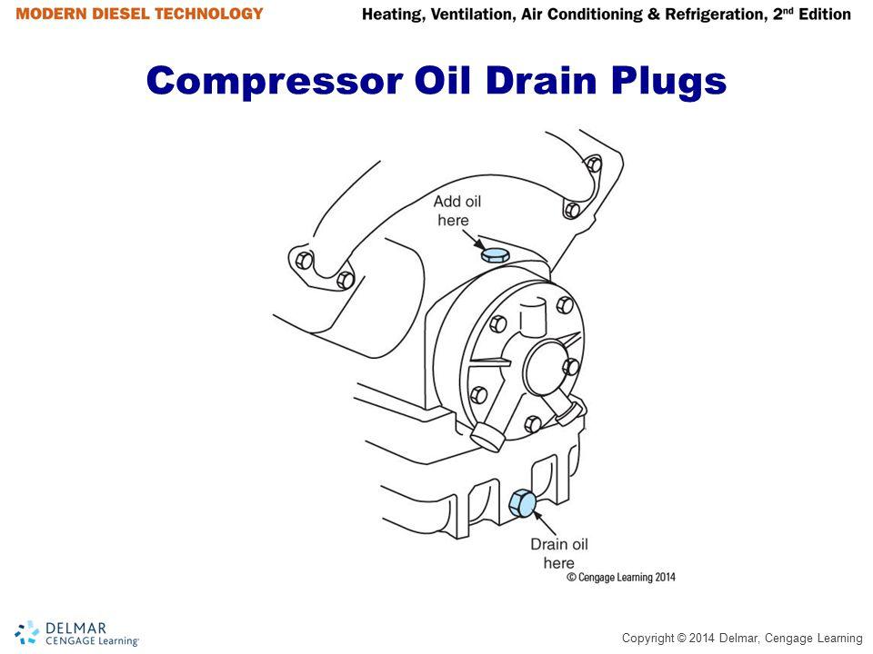 Copyright © 2014 Delmar, Cengage Learning Compressor Oil Drain Plugs