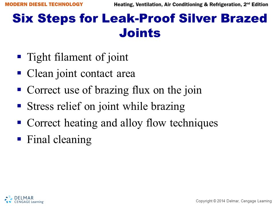 Copyright © 2014 Delmar, Cengage Learning Six Steps for Leak-Proof Silver Brazed Joints  Tight filament of joint  Clean joint contact area  Correct