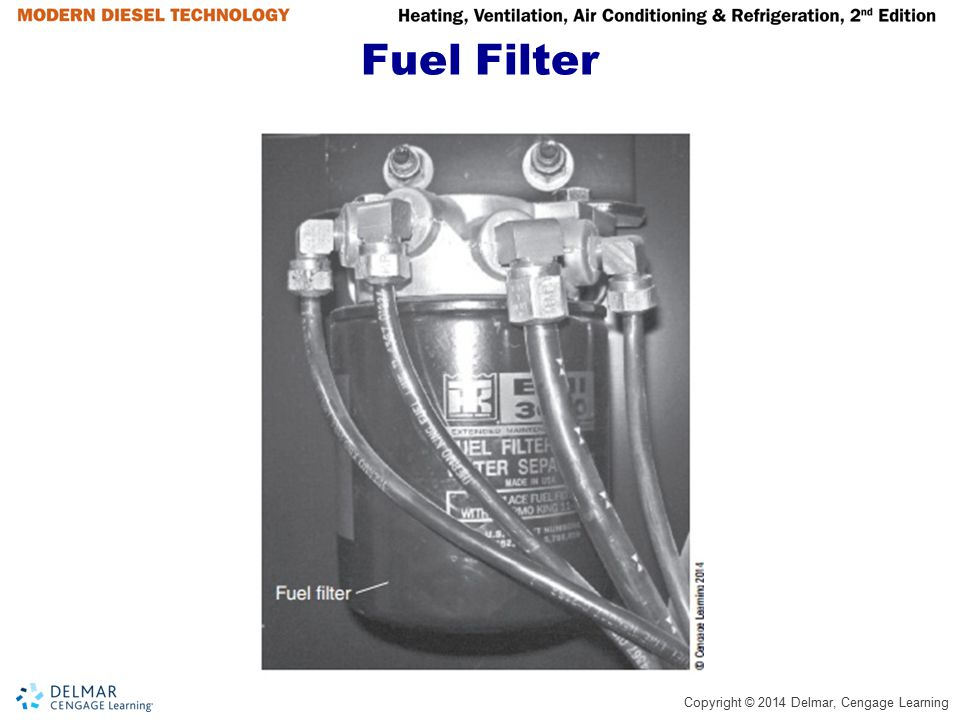Copyright © 2014 Delmar, Cengage Learning Summary  The compressor oil should be checked whenever a refrigerant leak is suspected or when components have been serviced or replaced  A low side pump down can be performed whenever service work is required on low side of system.