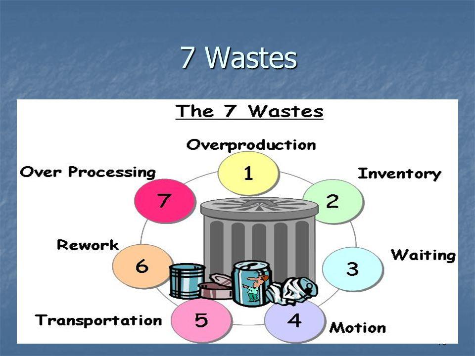 10 7 Wastes